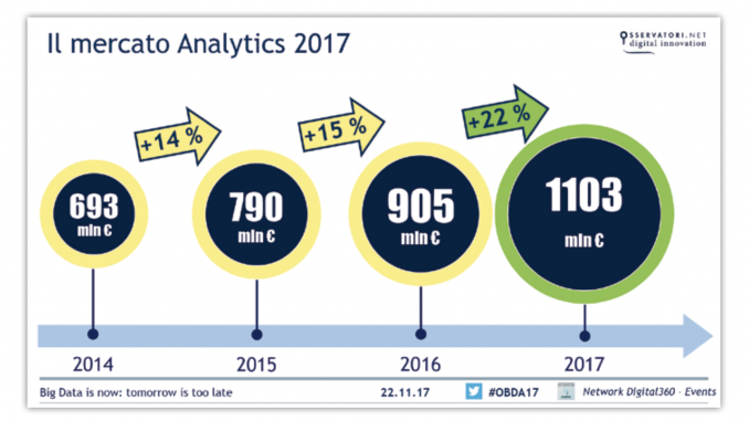 data-driven bank, open banking, digital analytics, web